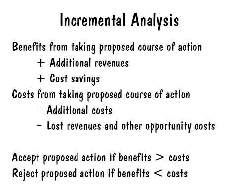 Incremental analysis framework to be applied to IFRS issue.