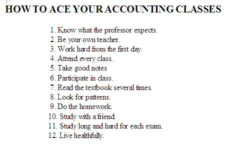 Bookkeeping list of general subjects in college