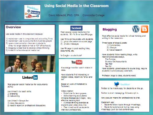 Using social media in the classroom, by David Albrecht